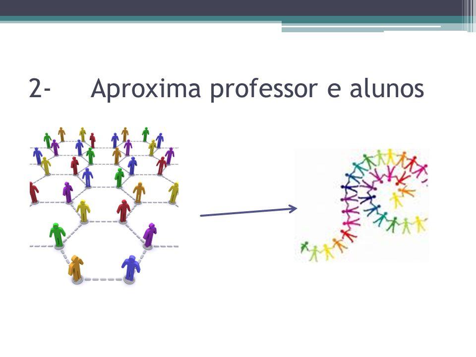 2- Aproxima professor e alunos