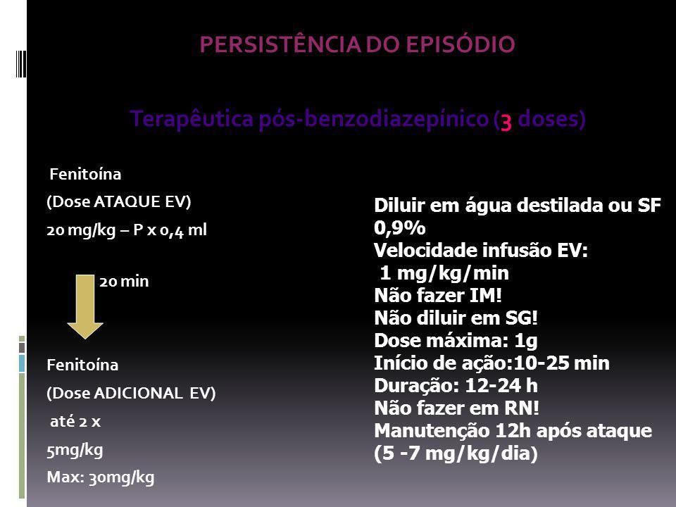 PERSISTÊNCIA DO EPISÓDIO Terapêutica pós-benzodiazepínico (3 doses) Fenitoína (Dose ATAQUE EV) 20 mg/kg – P x 0,4 ml 20 min Fenitoína (Dose ADICIONAL EV) até 2 x 5mg/kg Max: 30mg/kg Diluir em água destilada ou SF 0,9% Velocidade infusão EV: 1 mg/kg/min Não fazer IM.