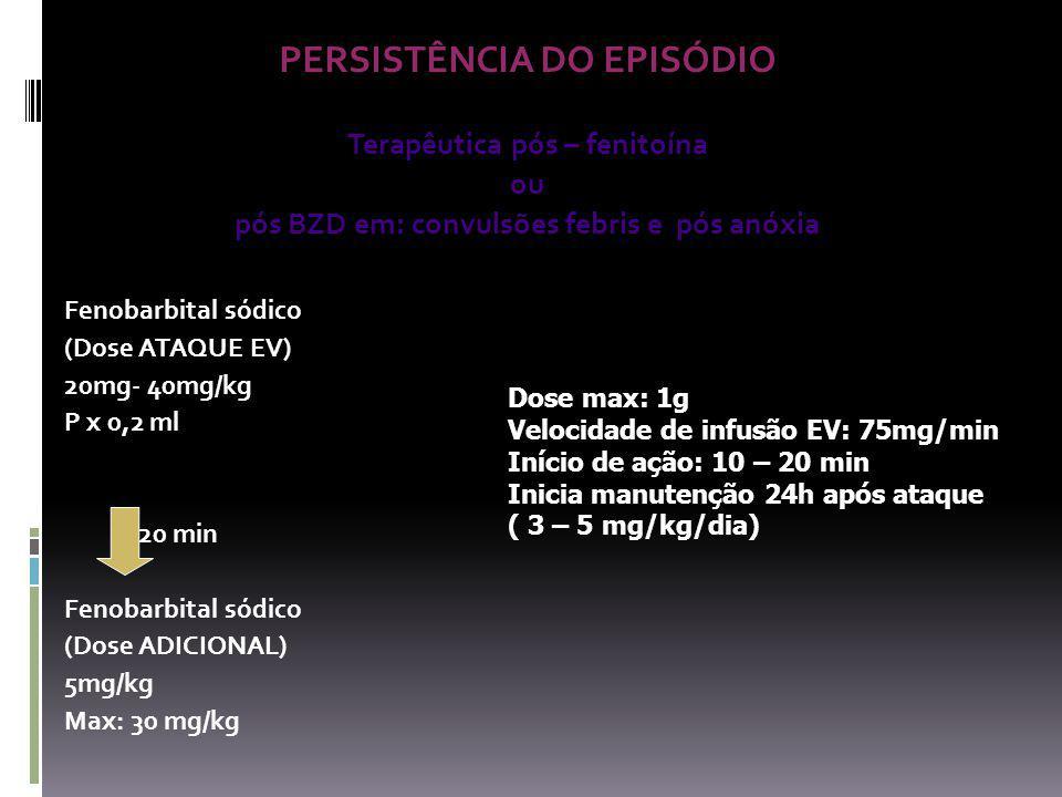 PERSISTÊNCIA DO EPISÓDIO Terapêutica pós – fenitoína ou pós BZD em: convulsões febris e pós anóxia Fenobarbital sódico (Dose ATAQUE EV) 20mg- 40mg/kg P x 0,2 ml 20 min Fenobarbital sódico (Dose ADICIONAL) 5mg/kg Max: 30 mg/kg Dose max: 1g Velocidade de infusão EV: 75mg/min Início de ação: 10 – 20 min Inicia manutenção 24h após ataque ( 3 – 5 mg/kg/dia)