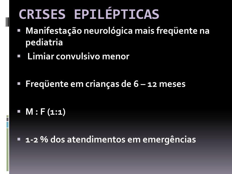 CRISES EPILÉPTICAS Manifestação neurológica mais freqüente na pediatria Limiar convulsivo menor Freqüente em crianças de 6 – 12 meses M : F (1:1) 1-2 % dos atendimentos em emergências