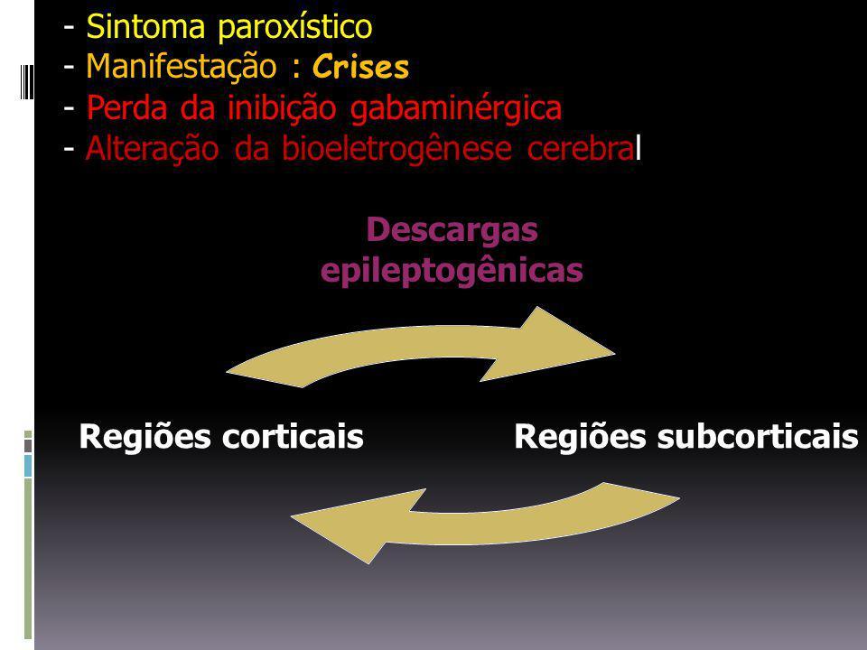 Regiões subcorticais Regiões corticais Descargas epileptogênicas - Sintoma paroxístico - Manifestação : Crises - Perda da inibição gabaminérgica - Alteração da bioeletrogênese cerebral