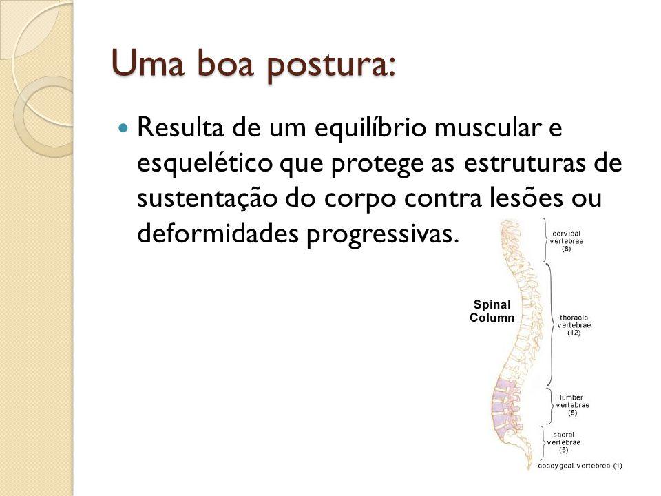 Uma boa postura: Resulta de um equilíbrio muscular e esquelético que protege as estruturas de sustentação do corpo contra lesões ou deformidades progr