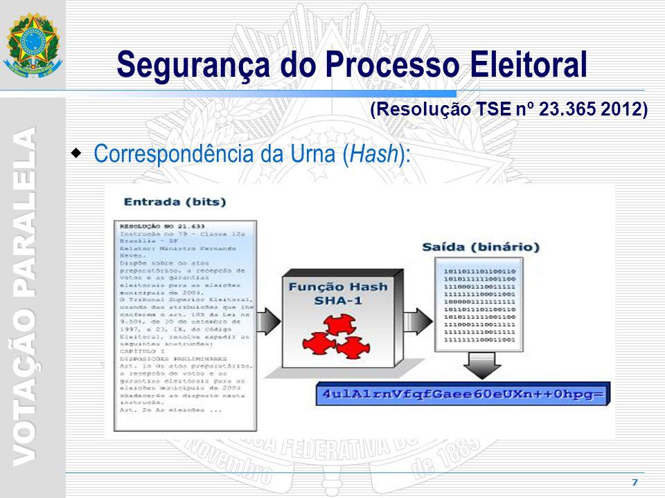 7 VOTAÇÃO PARALELA Correspondência da Urna ( Hash ): Segurança do Processo Eleitoral (Resolução TSE nº 23.365 2012)