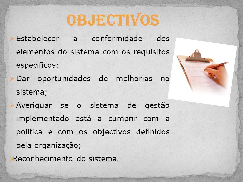 Objectivos Estabelecer a conformidade dos elementos do sistema com os requisitos específicos; Dar oportunidades de melhorias no sistema; Averiguar se