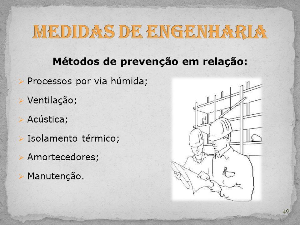 Métodos de prevenção em relação: Processos por via húmida; Ventilação; Acústica; Isolamento térmico; Amortecedores; Manutenção. 40