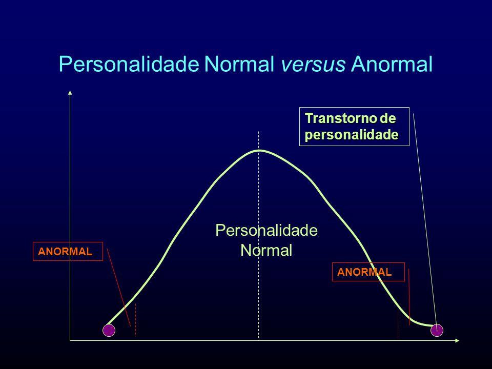 Personalidade Normal versus Anormal Personalidade Normal ANORMAL Transtorno de personalidade