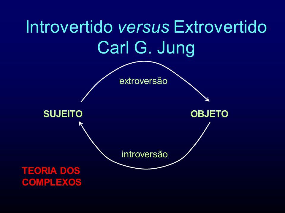 Introvertido versus Extrovertido Carl G. Jung SUJEITOOBJETO TEORIA DOS COMPLEXOS introversão extroversão