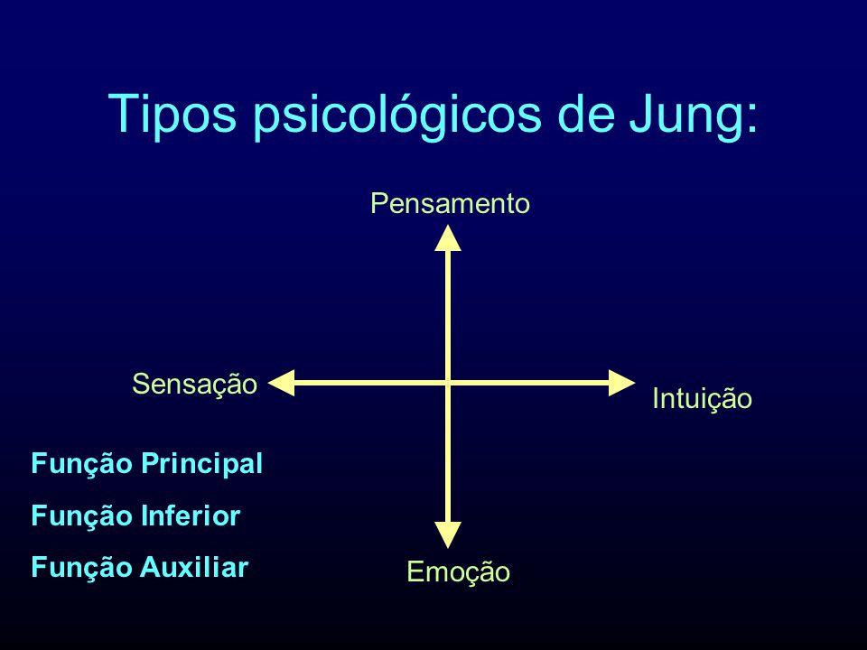 Tipos psicológicos de Jung: Emoção Pensamento Sensação Intuição Função Principal Função Inferior Função Auxiliar