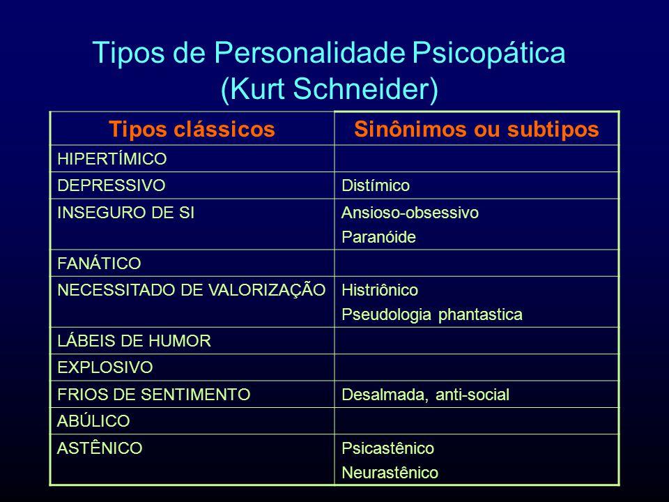 Tipos de Personalidade Psicopática (Kurt Schneider) Tipos clássicosSinônimos ou subtipos HIPERTÍMICO DEPRESSIVODistímico INSEGURO DE SIAnsioso-obsessi