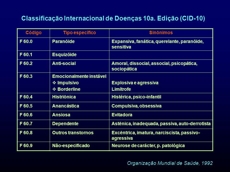 Classificação Internacional de Doenças 10a. Edição (CID-10) CódigoTipo específicoSinônimos F 60.0ParanóideExpansiva, fanática, querelante, paranóide,