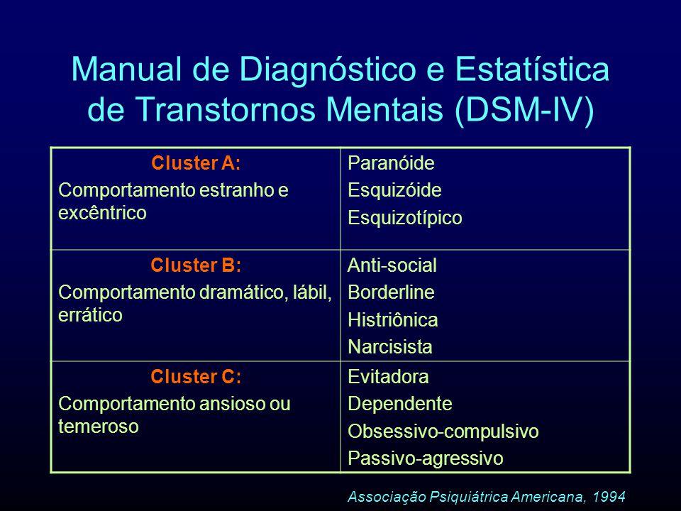 Manual de Diagnóstico e Estatística de Transtornos Mentais (DSM-IV) Cluster A: Comportamento estranho e excêntrico Paranóide Esquizóide Esquizotípico