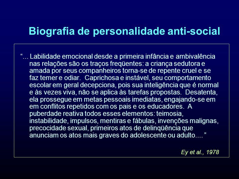 Biografia de personalidade anti-social... Labilidade emocional desde a primeira infância e ambivalência nas relações são os traços freqüentes: a crian