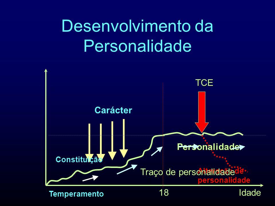 Desenvolvimento da Personalidade Idade18 Temperamento Carácter TCE Personalidade Alteração de personalidade Traço de personalidade Constituição