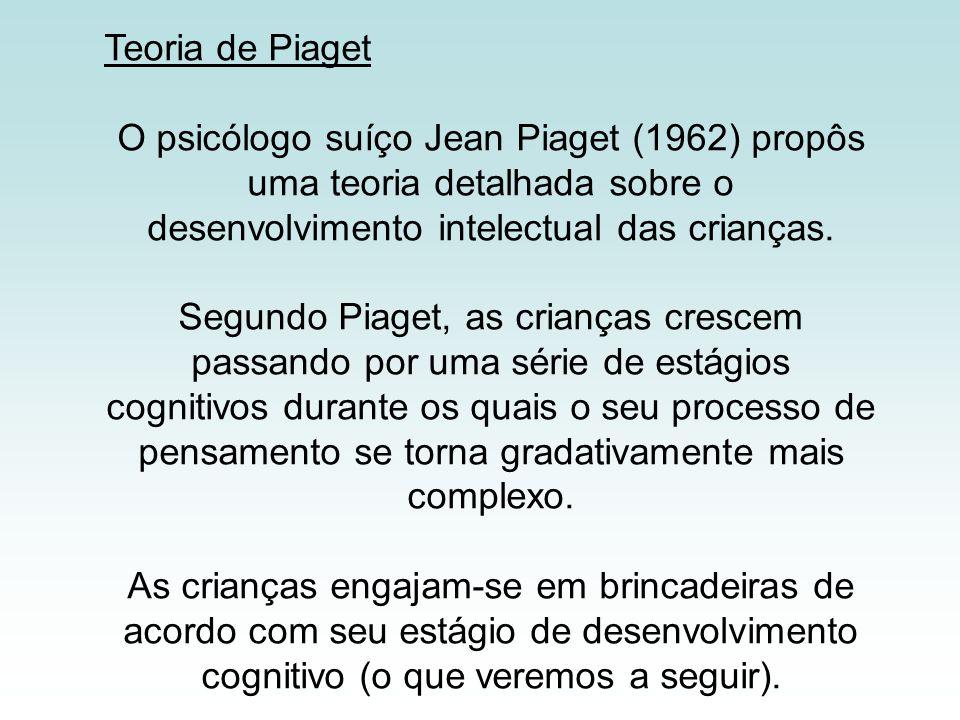 Teoria de Piaget O psicólogo suíço Jean Piaget (1962) propôs uma teoria detalhada sobre o desenvolvimento intelectual das crianças. Segundo Piaget, as