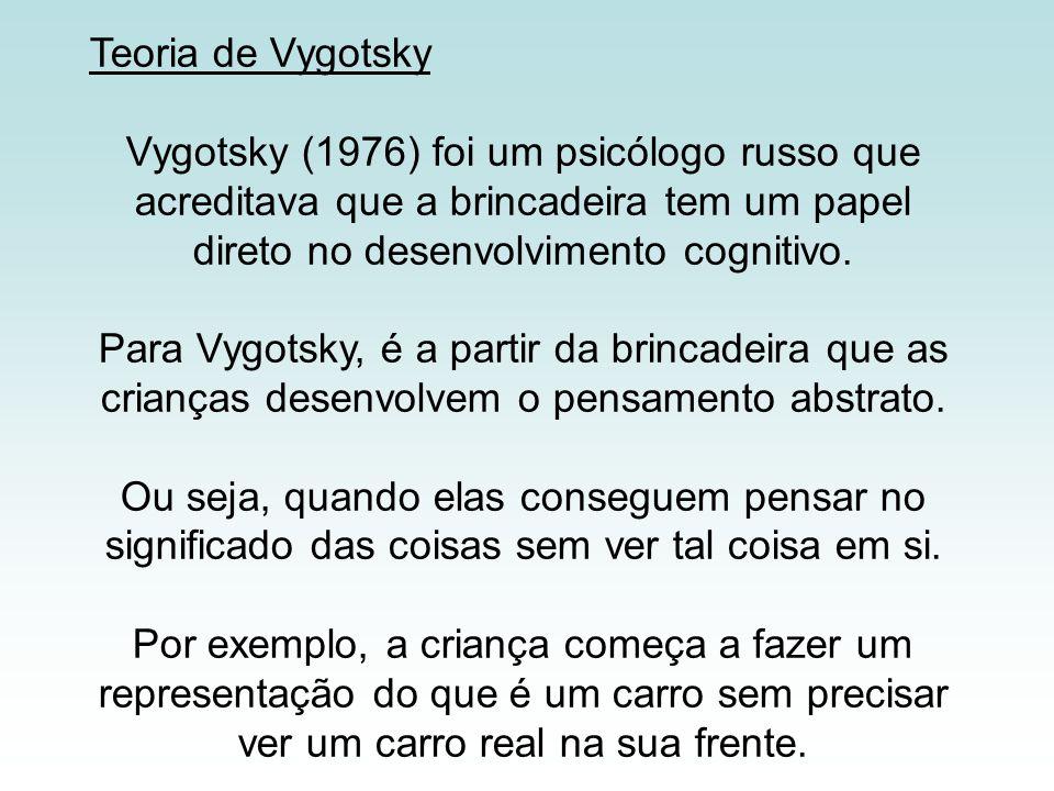 Teoria de Vygotsky Vygotsky (1976) foi um psicólogo russo que acreditava que a brincadeira tem um papel direto no desenvolvimento cognitivo. Para Vygo