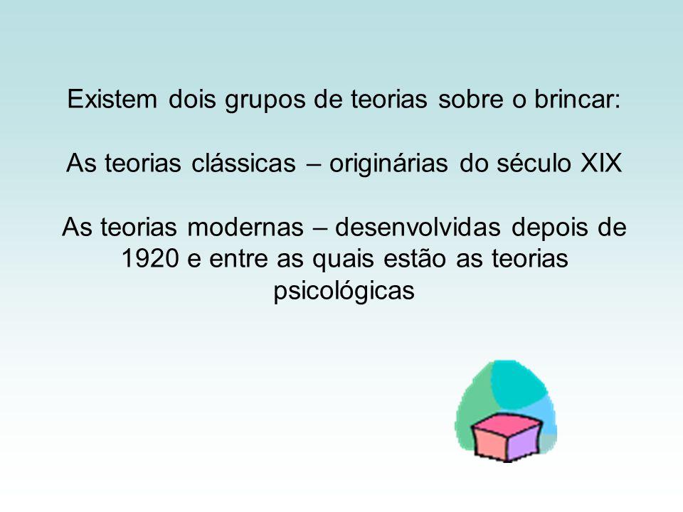 Existem dois grupos de teorias sobre o brincar: As teorias clássicas – originárias do século XIX As teorias modernas – desenvolvidas depois de 1920 e