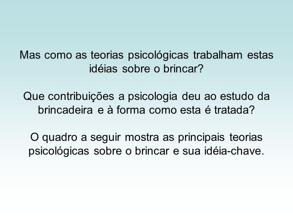 As teorias modernas da brincadeira TEORIAPAPEL DA BRINCADEIRA NO DESENVOLVIMENTO INFANTIL PsicanalíticaLidar com experiências traumáticas; lidar com frustrações Cognitiva / Piaget Praticar e consolidar habilidades e conceitos VygotskyPromover o pensamento abstrato; gerar zona de desenvolvimento proximal; auto-regulação Bruner / Sutton-Smith Gerar flexibilidade no comportamento e no pensamento; imaginação e narração SingerModular a taxa de estimulação interna e externa BatesonPromover uma habilidade de compreensão de múltiplos níveis de significado