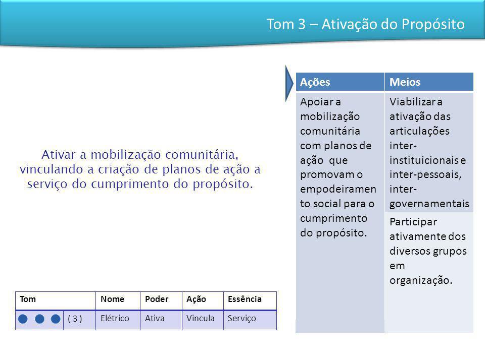 Tom 3 – Ativação do Propósito Ativar a mobilização comunitária, vinculando a criação de planos de ação a serviço do cumprimento do propósito. AçõesMei