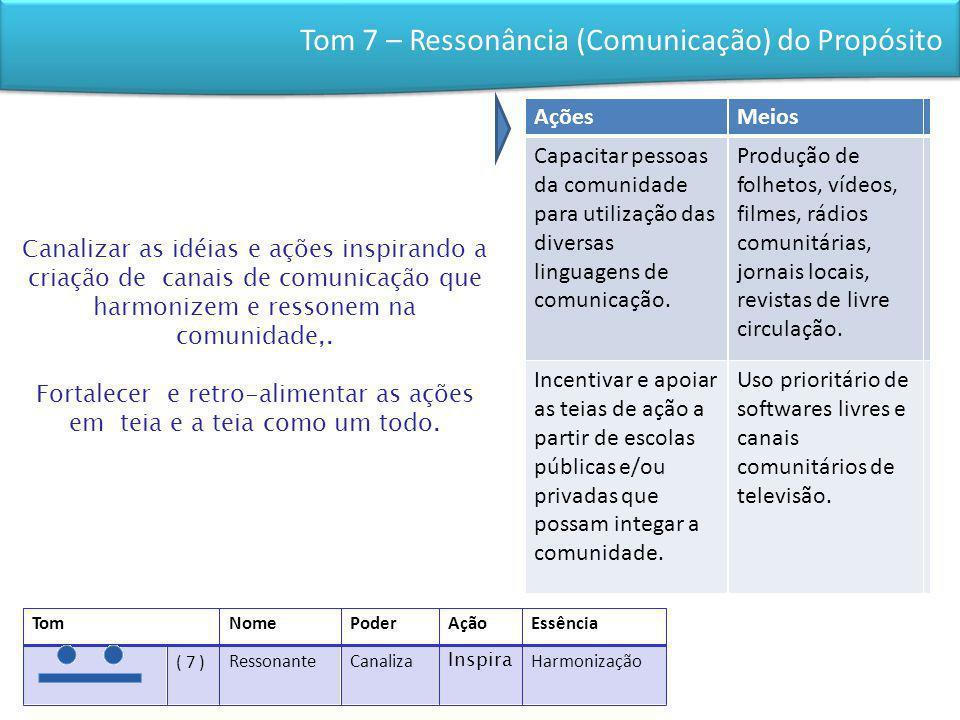 Tom 7 – Ressonância (Comunicação) do Propósito Canalizar as idéias e ações inspirando a criação de canais de comunicação que harmonizem e ressonem na comunidade,.