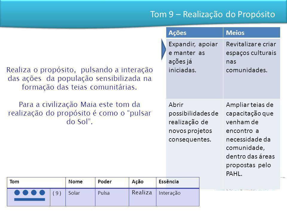 Tom 9 – Realização do Propósito Realiza o propósito, pulsando a interação das ações da população sensibilizada na formação das teias comunitárias. Par