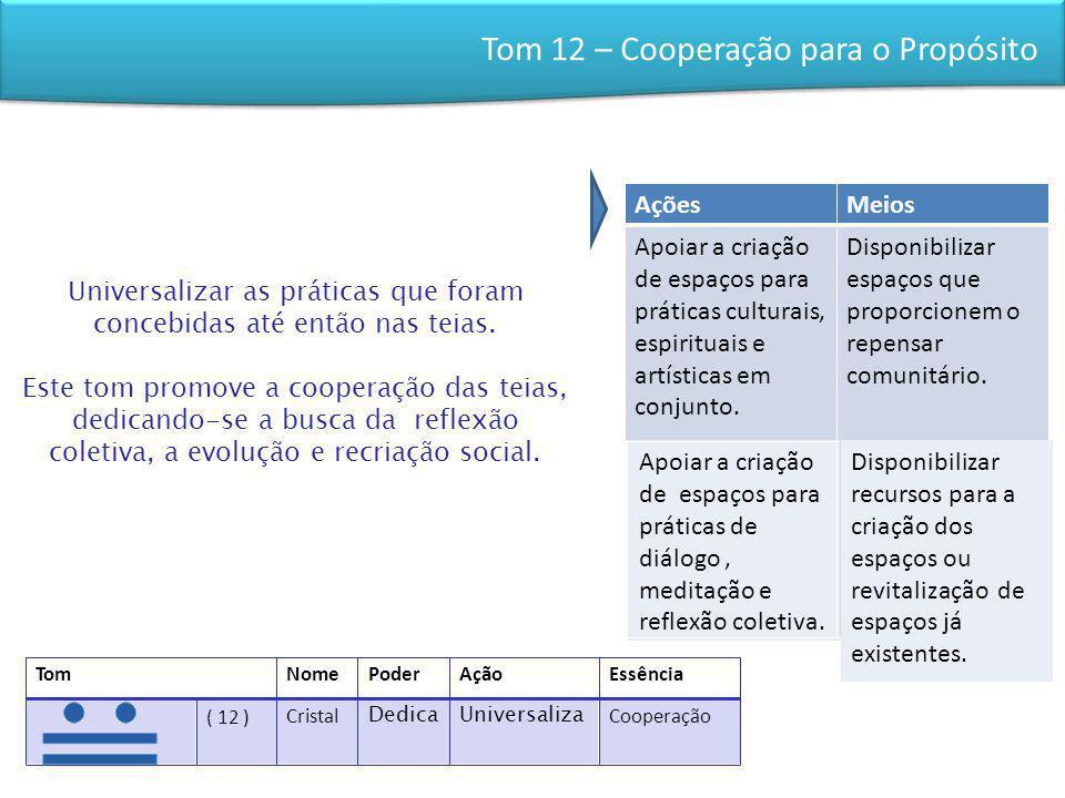 Tom 12 – Cooperação para o Propósito Universalizar as práticas que foram concebidas até então nas teias. Este tom promove a cooperação das teias, dedi