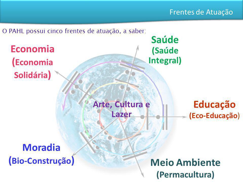 Frentes de Atuação O PAHL possui cinco frentes de atuação, a saber: Saúde (Saúde Integral) Moradia ( Bio-Construção ) Educação (Eco-Educação) Economia
