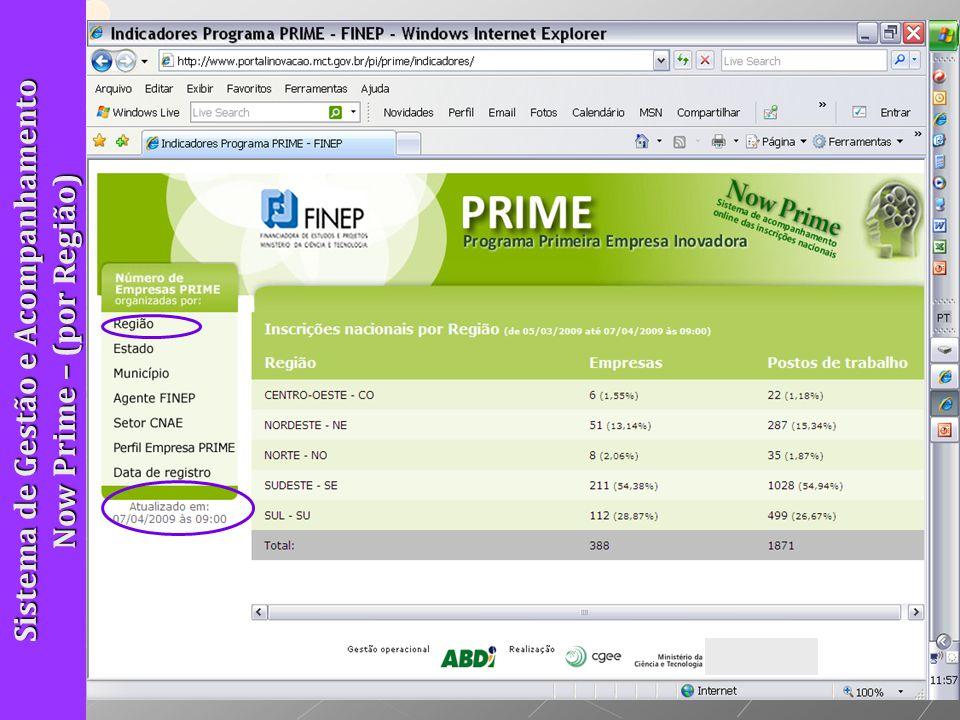 Sistema de Gestão e Acompanhamento Now Prime – (por Região)
