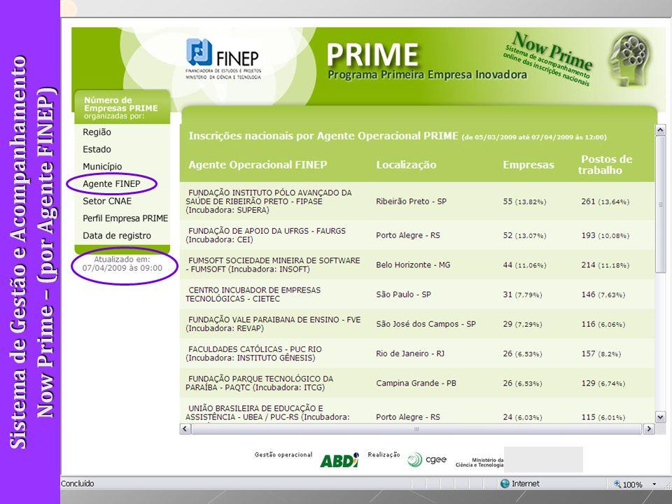 Sistema de Gestão e Acompanhamento Now Prime – (por Agente FINEP)