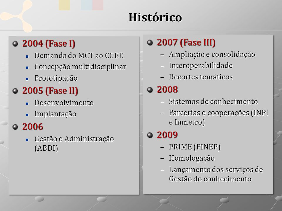 Histórico 2004 (Fase I) Demanda do MCT ao CGEE Demanda do MCT ao CGEE Concepção multidisciplinar Concepção multidisciplinar Prototipação Prototipação 2005 (Fase II) Desenvolvimento Desenvolvimento Implantação Implantação2006 Gestão e Administração (ABDI) Gestão e Administração (ABDI) 2004 (Fase I) Demanda do MCT ao CGEE Demanda do MCT ao CGEE Concepção multidisciplinar Concepção multidisciplinar Prototipação Prototipação 2005 (Fase II) Desenvolvimento Desenvolvimento Implantação Implantação2006 Gestão e Administração (ABDI) Gestão e Administração (ABDI) 2007 (Fase III) –Ampliação e consolidação –Interoperabilidade –Recortes temáticos 2008 –Sistemas de conhecimento –Parcerias e cooperações (INPI e Inmetro) 2009 –PRIME (FINEP) –Homologação –Lançamento dos serviços de Gestão do conhecimento 2007 (Fase III) –Ampliação e consolidação –Interoperabilidade –Recortes temáticos 2008 –Sistemas de conhecimento –Parcerias e cooperações (INPI e Inmetro) 2009 –PRIME (FINEP) –Homologação –Lançamento dos serviços de Gestão do conhecimento