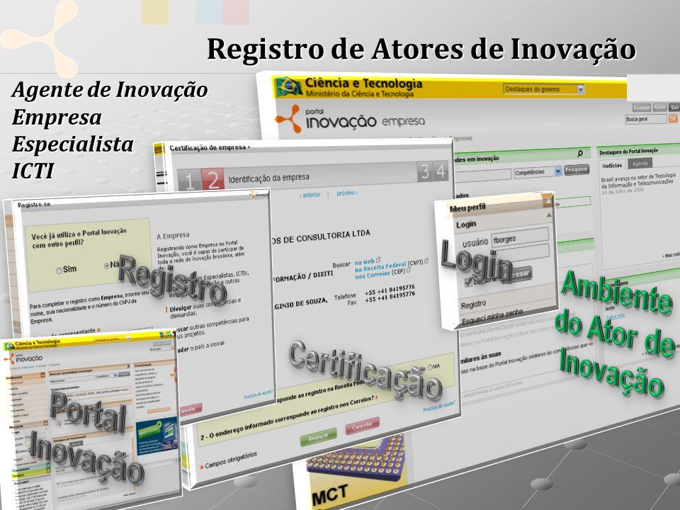 Registro de Atores de Inovação Agente de Inovação Agente de Inovação Empresa Empresa Especialista Especialista ICTI ICTI
