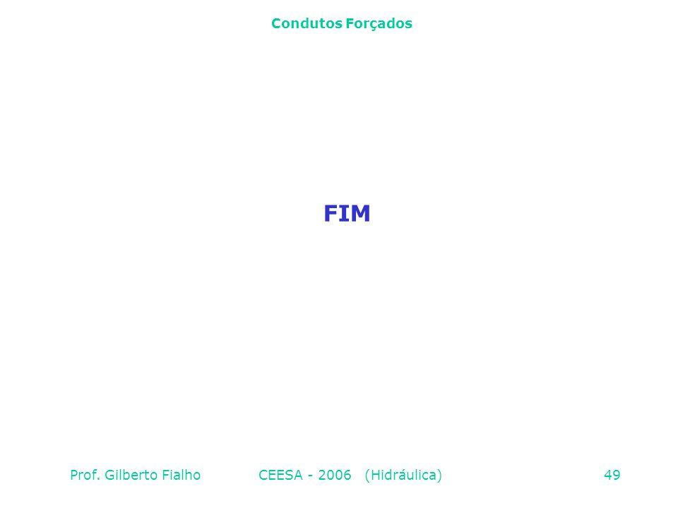 Prof. Gilberto FialhoCEESA - 2006 (Hidráulica)49 Condutos Forçados FIM