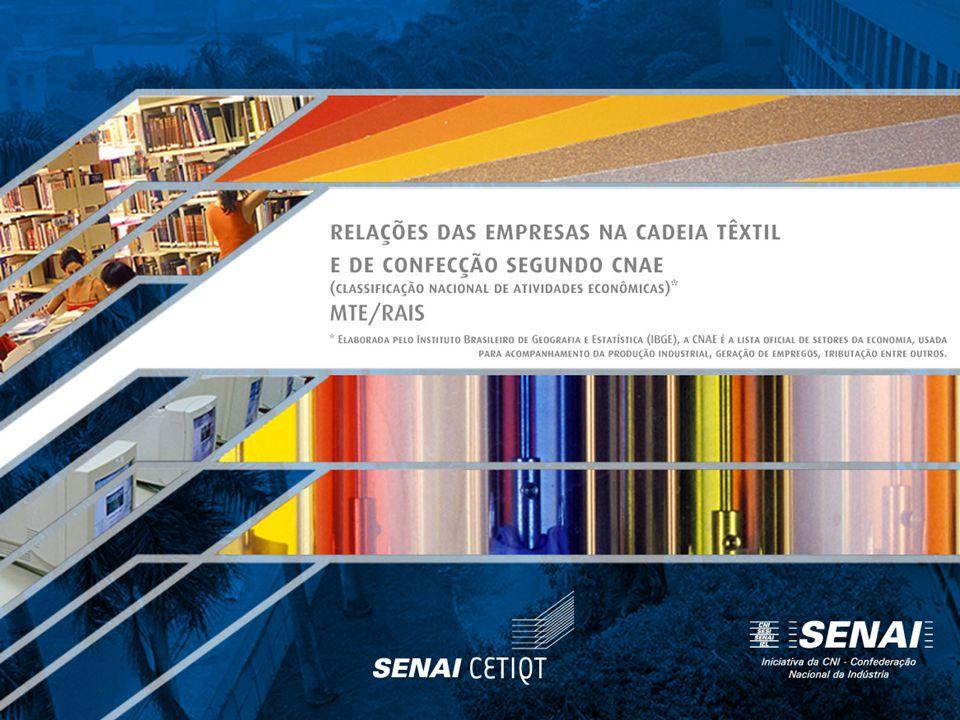 CEARÁ – Empresas pelo porte do estabelecimento – Têxtil Fonte: ALICEWEB 2012 ELABORAÇÃO: SENAI CETIQT.