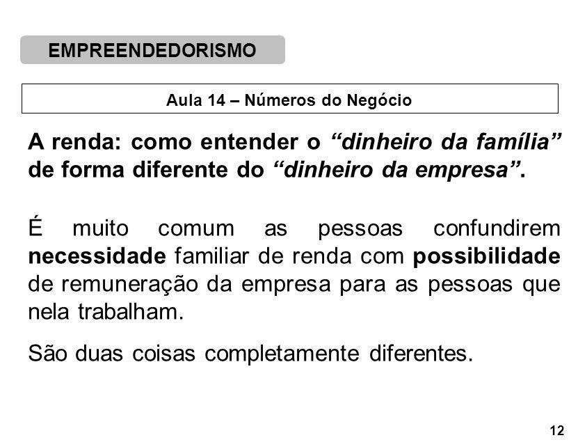 EMPREENDEDORISMO 12 Aula 14 – Números do Negócio A renda: como entender o dinheiro da família de forma diferente do dinheiro da empresa.