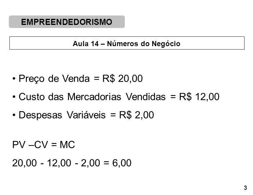 EMPREENDEDORISMO 3 Aula 14 – Números do Negócio Preço de Venda = R$ 20,00 Custo das Mercadorias Vendidas = R$ 12,00 Despesas Variáveis = R$ 2,00 PV –CV = MC 20,00 - 12,00 - 2,00 = 6,00