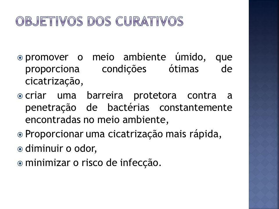 promover o meio ambiente úmido, que proporciona condições ótimas de cicatrização, criar uma barreira protetora contra a penetração de bactérias consta