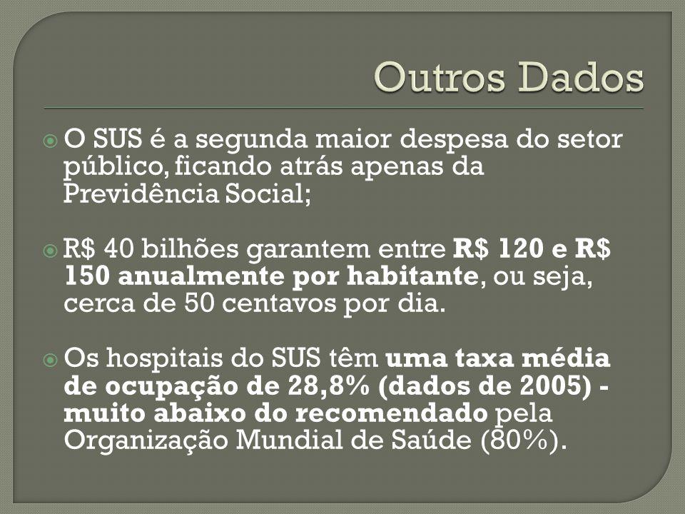 Em 2005, dos 5.561 municípios brasileiros, apenas 198 tinham uma UTI neonatal para atender casos de bebês prematuros.