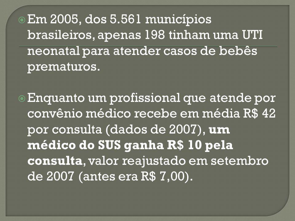 O salário de um médico que trabalha no regime de plantão no SUS varia de R$ 700 a pouco mais de R$ 2 mil mensais em um plantão de 10 a 20 horas semanais, dependendo do Estado.