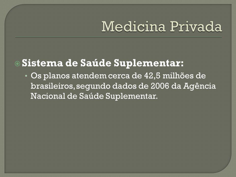 Sistema de Saúde Suplementar: Os planos atendem cerca de 42,5 milhões de brasileiros, segundo dados de 2006 da Agência Nacional de Saúde Suplementar.