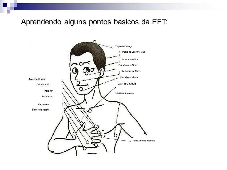 Aprendendo alguns pontos básicos da EFT: Topo da Cabeça Inicio da Sobrancelha Lateral do Olho Embaixo do Olho Embaixo do Nariz Embaixo da boca Osso da
