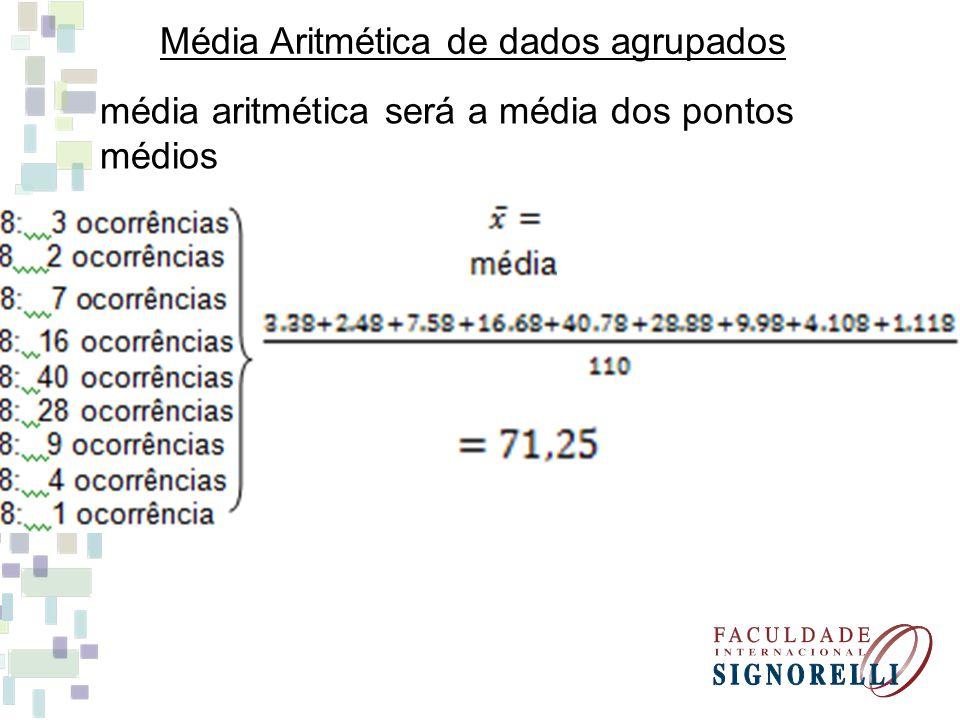 Média Aritmética de dados agrupados média aritmética será a média dos pontos médios
