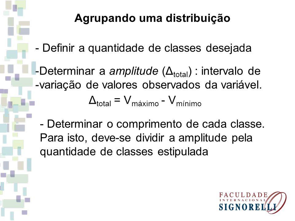 Agrupando uma distribuição - Definir a quantidade de classes desejada -Determinar a amplitude (Δ total ) : intervalo de -variação de valores observado