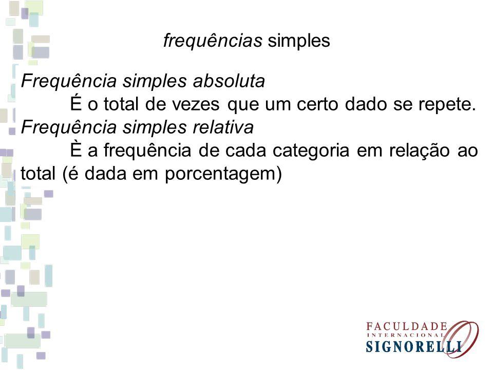 frequências simples Frequência simples absoluta É o total de vezes que um certo dado se repete. Frequência simples relativa È a frequência de cada cat