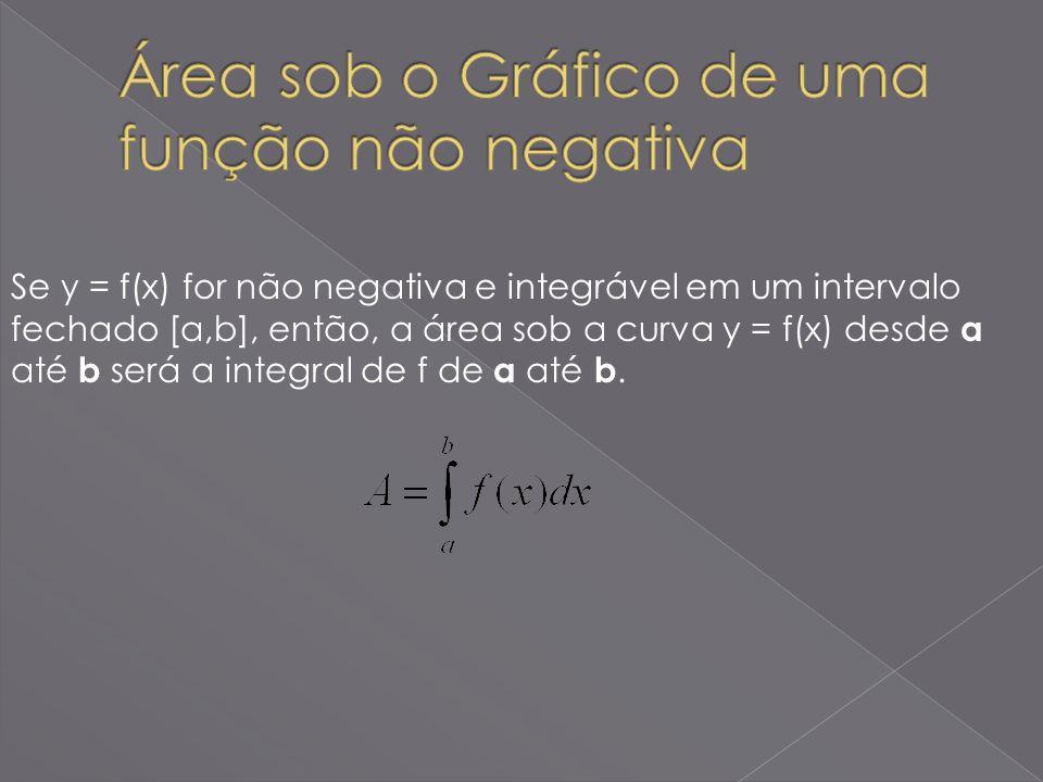 Se y = f(x) for não negativa e integrável em um intervalo fechado [a,b], então, a área sob a curva y = f(x) desde a até b será a integral de f de a at