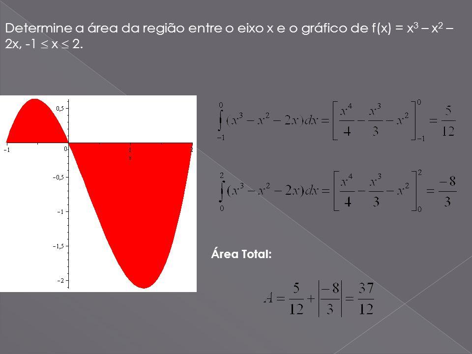 Determine a área da região entre o eixo x e o gráfico de f(x) = x 3 – x 2 – 2x, -1 x 2. Área Total: