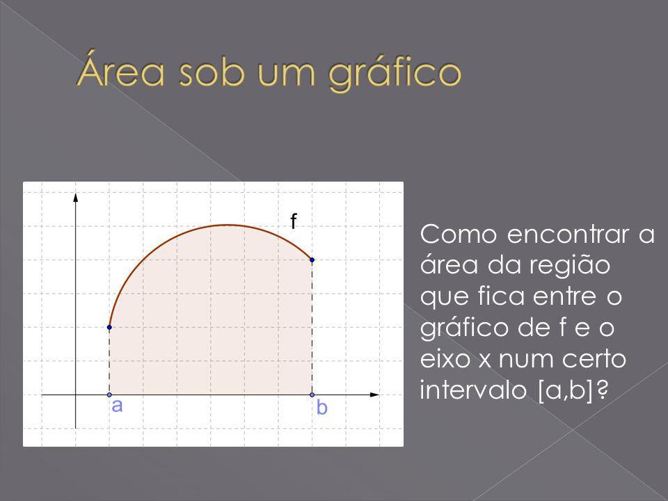 Como encontrar a área da região que fica entre o gráfico de f e o eixo x num certo intervalo [a,b]?