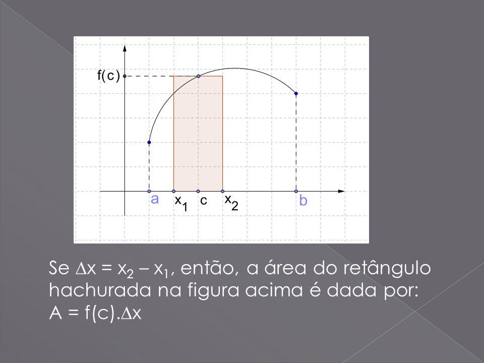 Se x = x 2 – x 1, então, a área do retângulo hachurada na figura acima é dada por: A = f(c). x