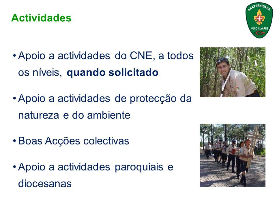 Apoio a actividades do CNE, a todos os níveis, quando solicitado Apoio a actividades de protecção da natureza e do ambiente Boas Acções colectivas Apo