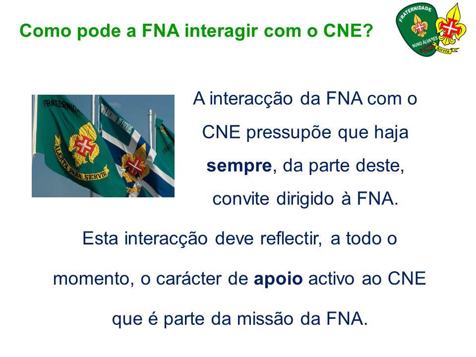 A interacção da FNA com o CNE pressupõe que haja sempre, da parte deste, convite dirigido à FNA. Como pode a FNA interagir com o CNE? Esta interacção