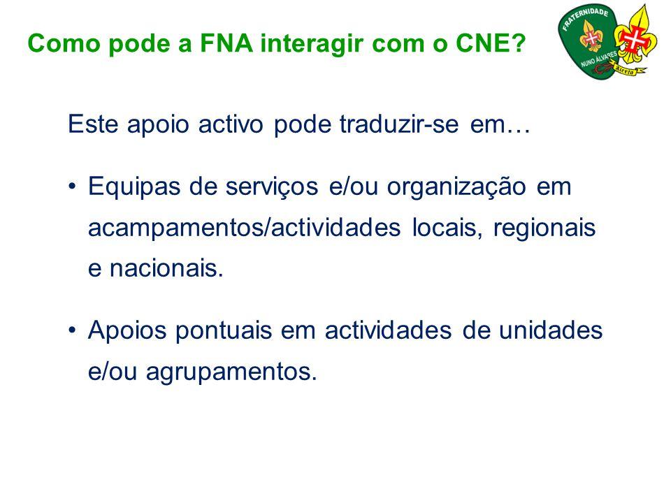 Este apoio activo pode traduzir-se em… Equipas de serviços e/ou organização em acampamentos/actividades locais, regionais e nacionais. Apoios pontuais