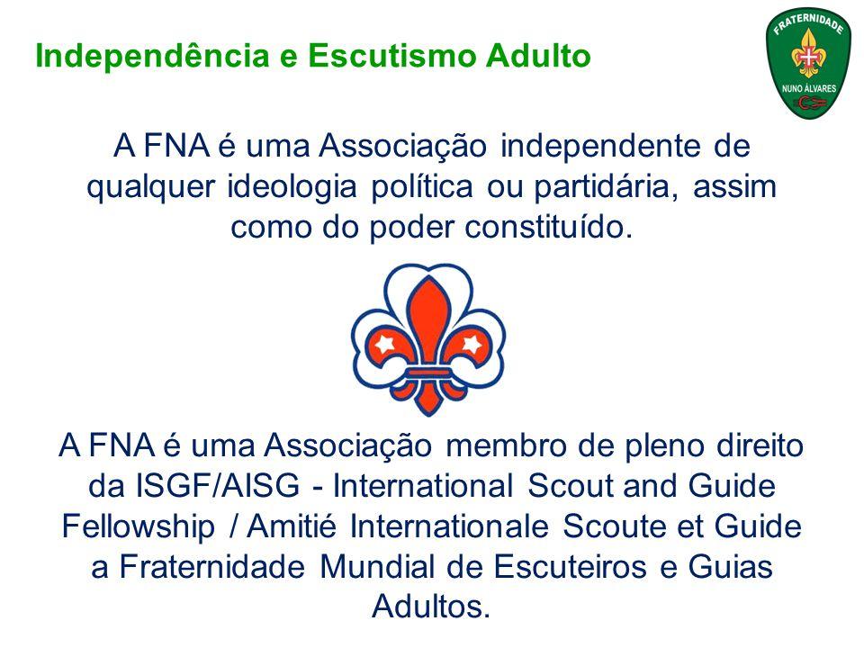Idealmente, os Núcleos da FNA nascem junto de Agrupamentos do CNE, dos quais é oriunda a maioria dos seus associados.